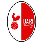 Logo Bari 1908